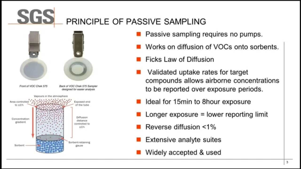 Methods air sampling analysis pdf