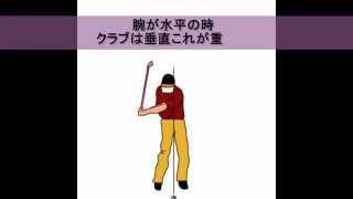 日本人には出来ないゴルフスイング1/5 アイアン基本 正面 アニメ版