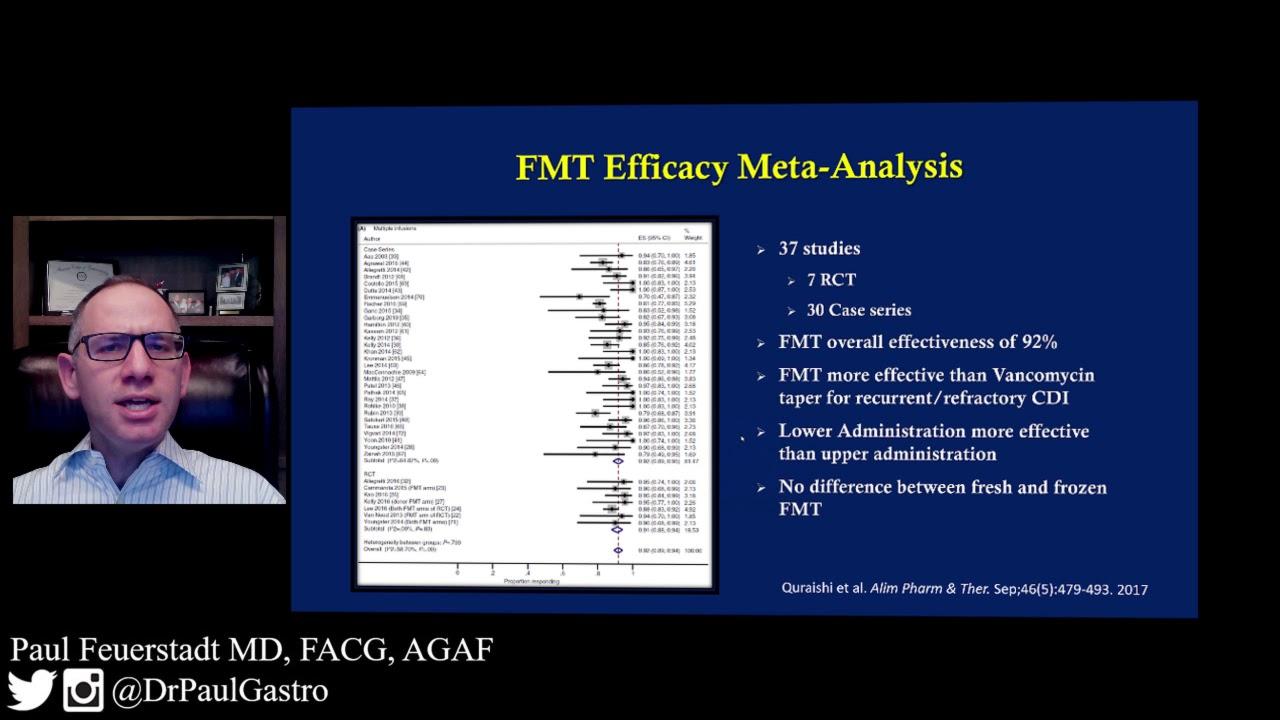FMT Efficacy (Provider)