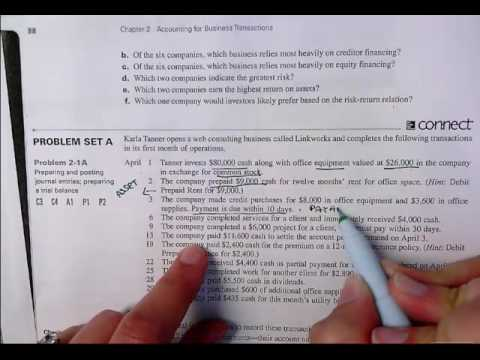 Financial Accounting Chapter 2 Problem 1A