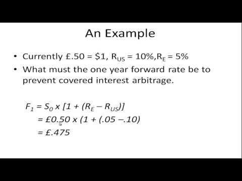 zuber inc using covered interest arbitrage