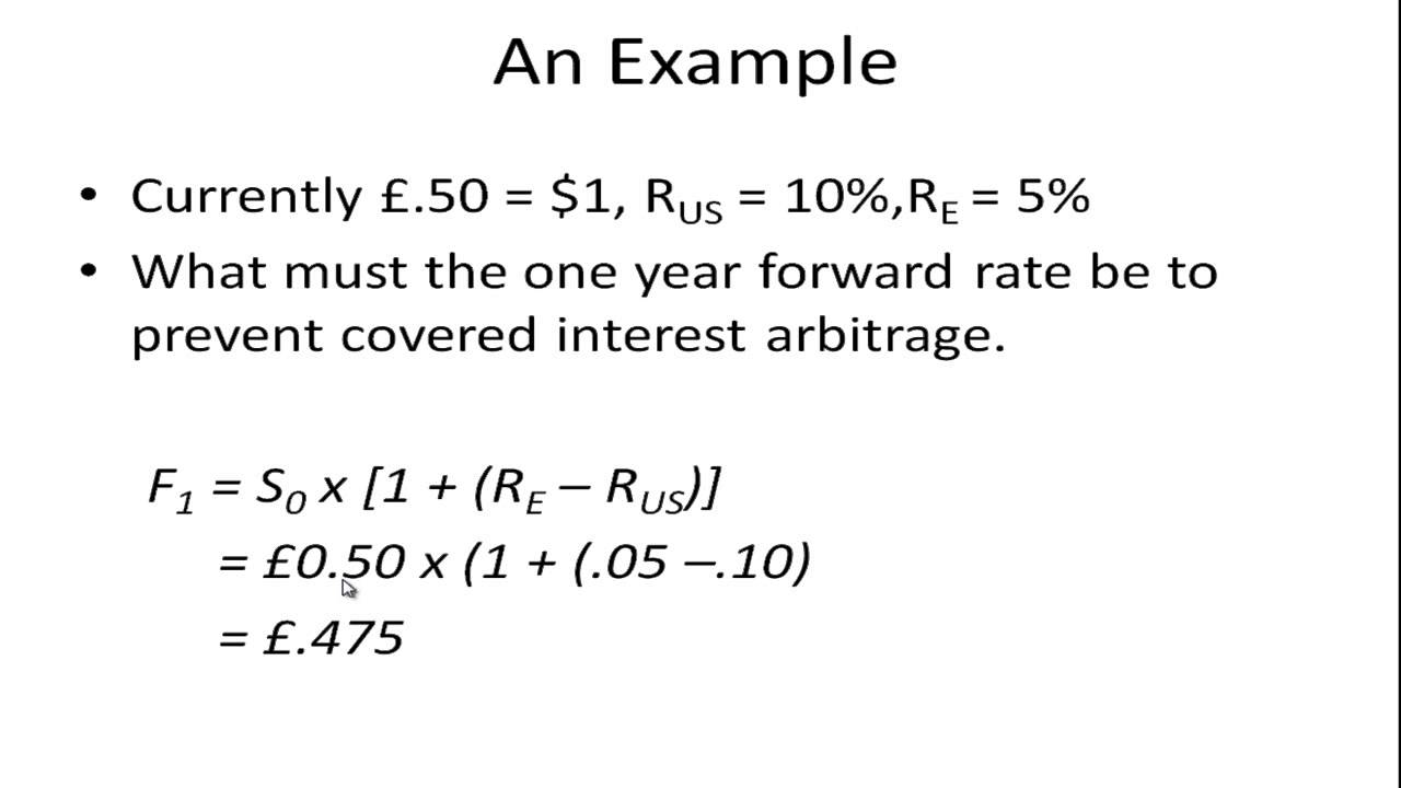 foreign exchange interest rate parity