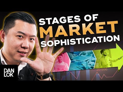 5 Stages of Market Sophistication | Eugene Schwartz's Breakthrough Advertising | Dan Lok