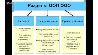 Вебинар ВГПУ 1