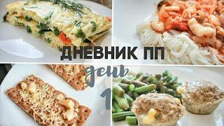 Дневник ПП /день 1- Alisa Zaharova