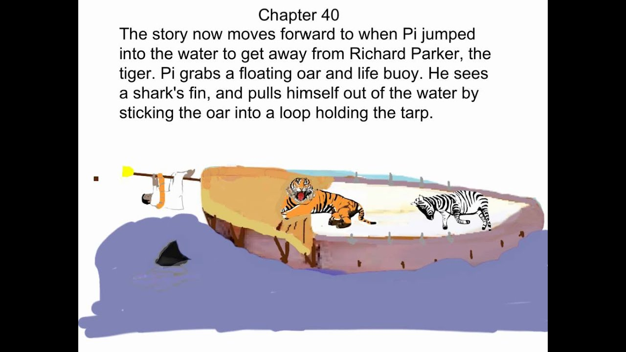 Life of pi summaries of chapters 37 46 youtube for Life of pi chapter summary