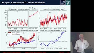 """Climate change: past, present and future"" with Prof Sir David Hendry"