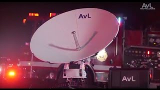 AVL Technologies | Product Video