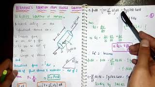 21) Bernoulli