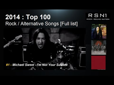 1995 ROCK Top 100 Songs Of The Year at Tunecaster