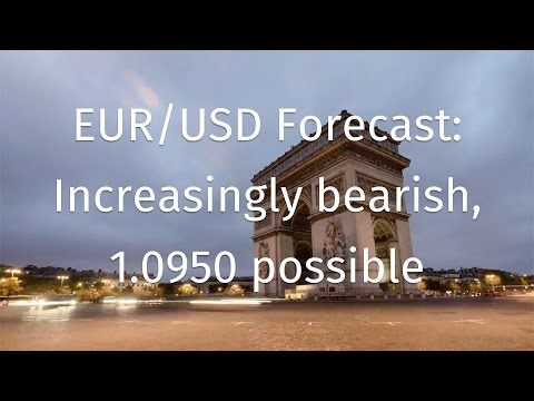 EUR/USD Forecast: increasingly bearish, 1.0950 possible