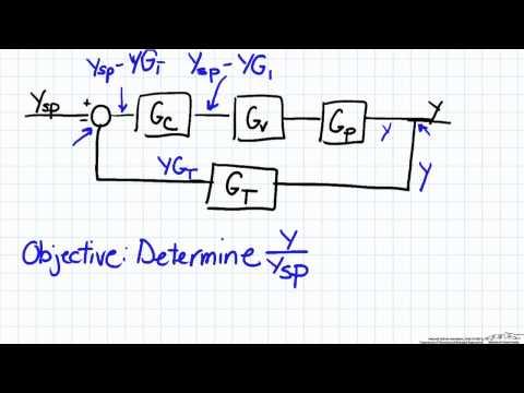 Simple Block Diagram Analysis - YouTubeYouTube