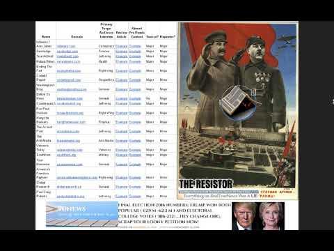 Thinkfluencers Russia Online Propaganda Echo  Manipulate Public patriotic truth Opinion propornot