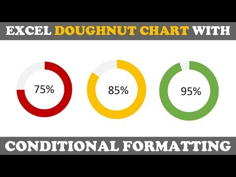 Excel Doughnut Chart with Conditional Formatting
