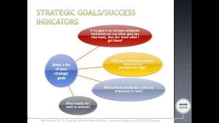 Best Practice Tips for Creating Key Performance Indicators
