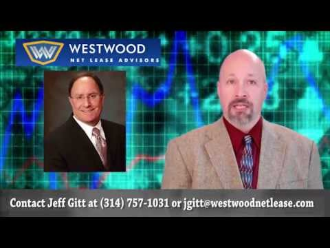 Real Estate Investment Properties and Property Investment For Sale