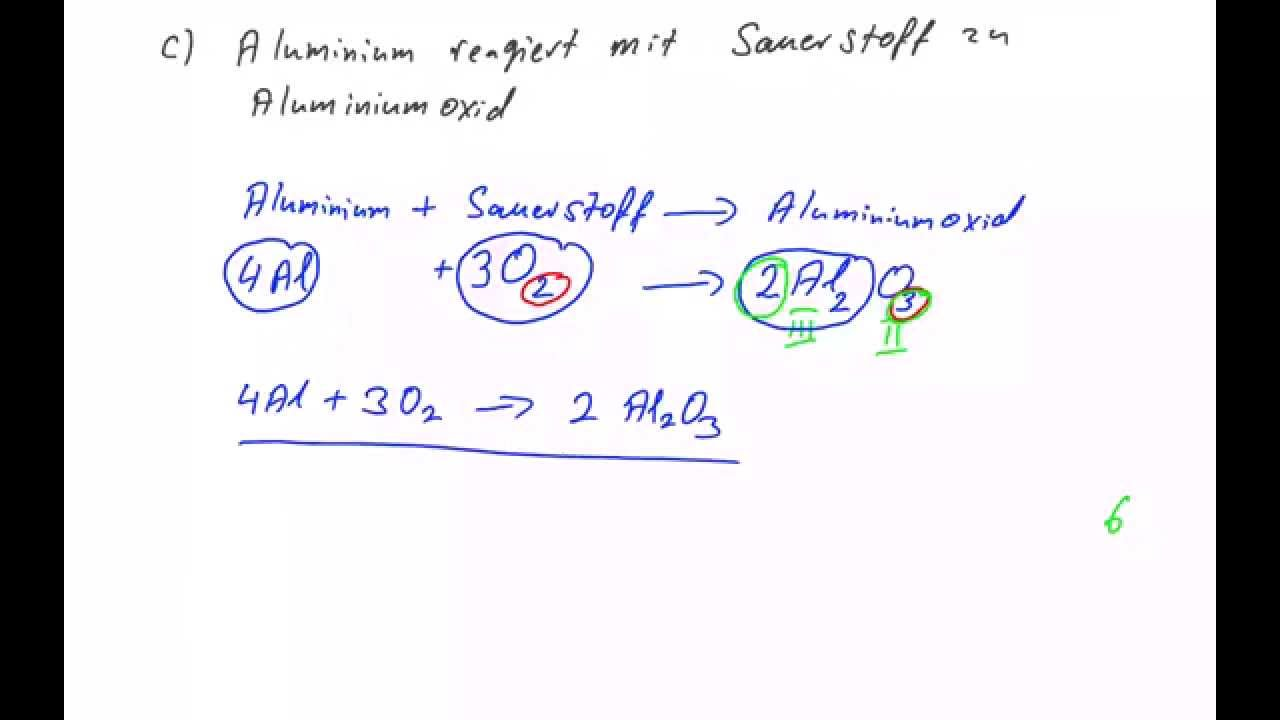 Chemische Reaktionsgleichungen aufstellen - Grundlagen - YouTube
