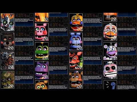 Ultimate Custom Night animatronic info/mechanics