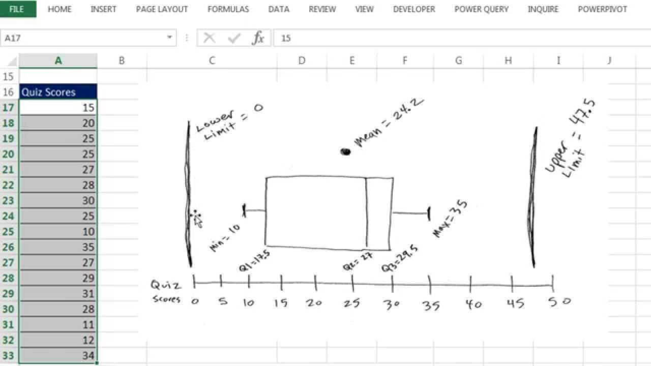 Excel 2013 Statistical Analysis 23 Five Number Summary Outliers – Box Plot Worksheet