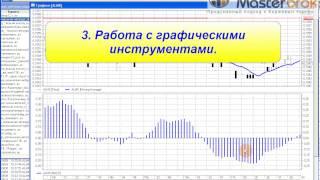QUIK урок 3 Работа с графиком