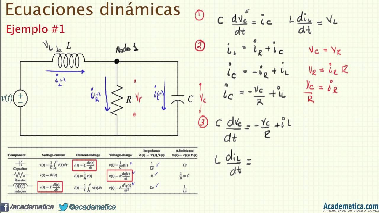 Circuito Rlc Ecuaciones Diferenciales : Ecuaciones dinámicas de circuitos eléctricos ejemplo