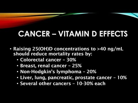Cost/Benefit of Optimal Health with Sunshine Vitamin D
