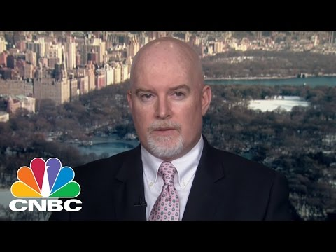 S&P 500 Approaching A Critical Level?   Trading Nation   CNBC