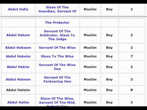 Lucky Muslim Baby Boy Names with Meanings - 04