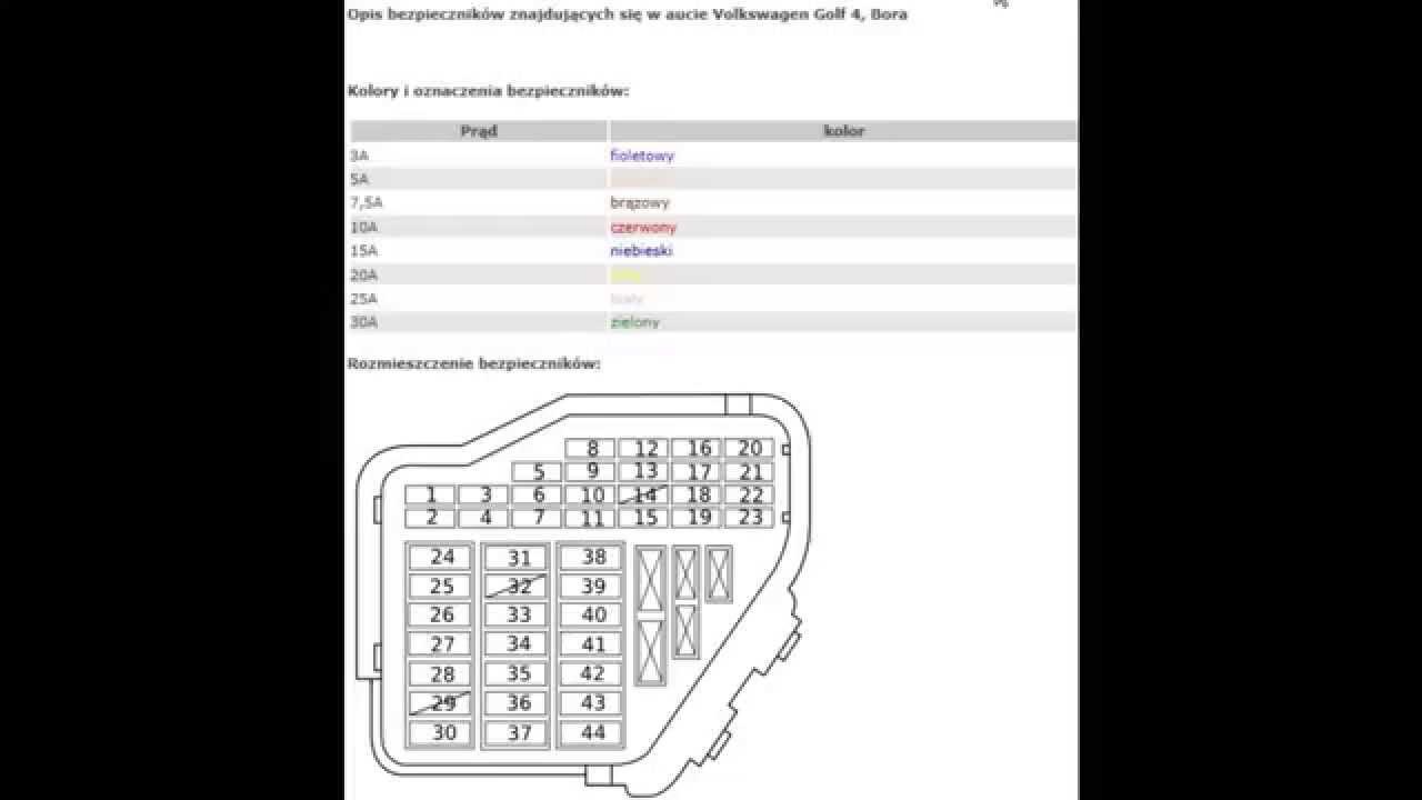 Opis Bezpiecznik 243 W Volkswagen Golf 4 I Bora Youtube