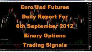 Multicharts Daily Report Spread Betting Forex Euro USD 6E Futures 6th Sept 2012