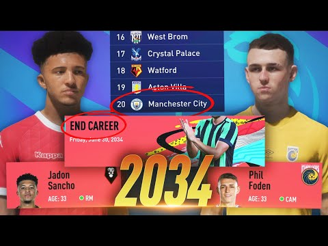 THE END OF CAREER MODE IN FIFA 20!!! (2034)