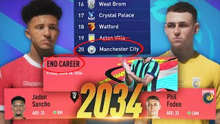 Gambar cover THE END OF CAREER MODE IN FIFA 20!!! (2034)