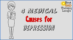 hqdefault - Medical Diseases That Cause Depression
