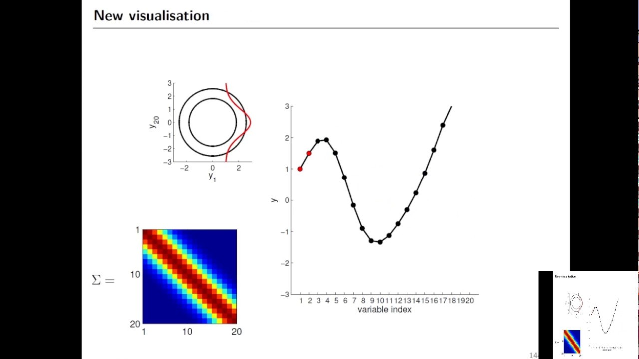ML Tutorial: Gaussian Processes (Richard Turner)