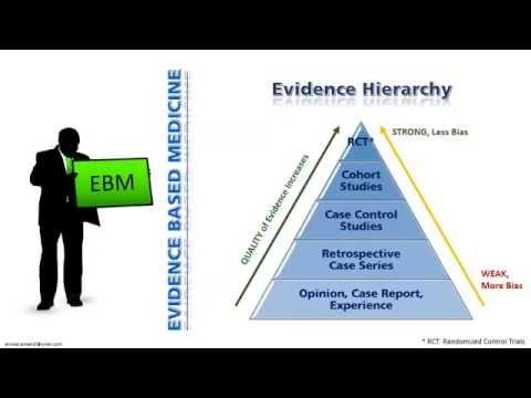 evidence based medicine online dating