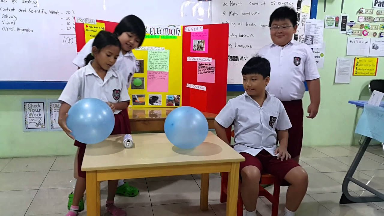 Nurturing the Learner Within: Static Electricity Experiment |Static Electricity Science Project For Abstract
