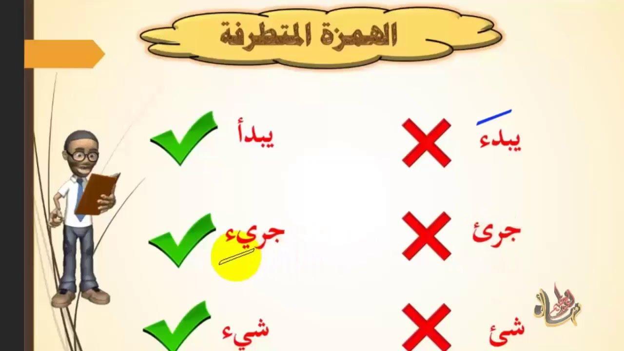 05 الهمزة المتطرفة مع تمارين وأمثلة Youtube Arabic Calligraphy Character