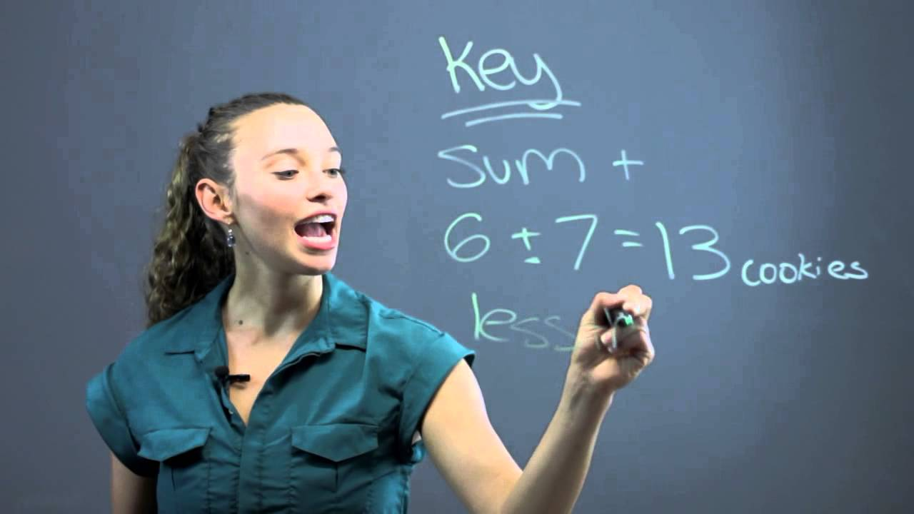 hight resolution of How to Teach Word Problem Solving Equations to the Third Grade : Math  Questions \u0026 Answers - YouTube