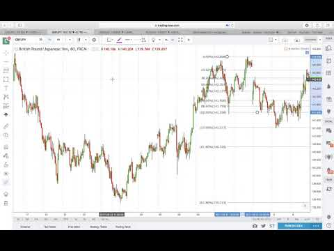How To Use Fibonacci With The Directional Trend