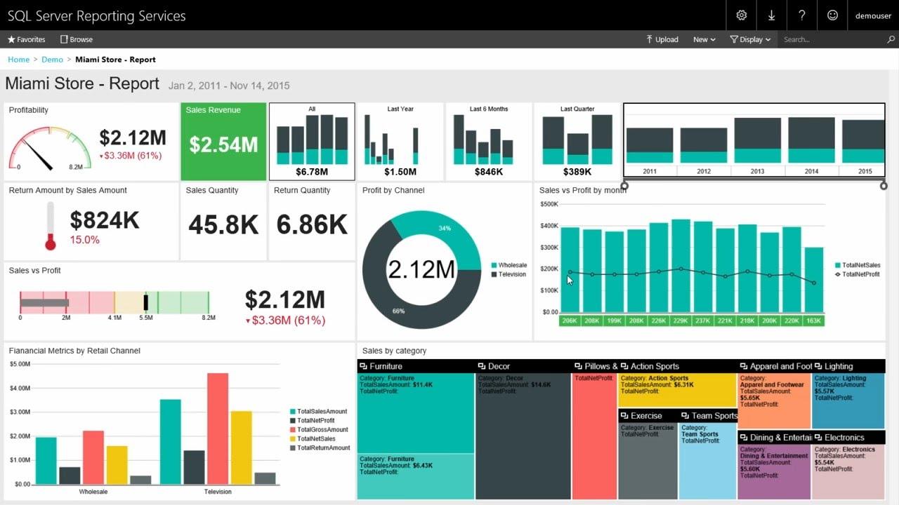 Что такое Microsoft BI?
