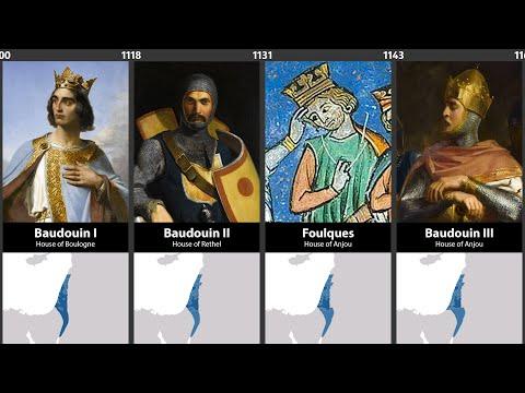 Timeline Of The Crusader Kings Of Jerusalem