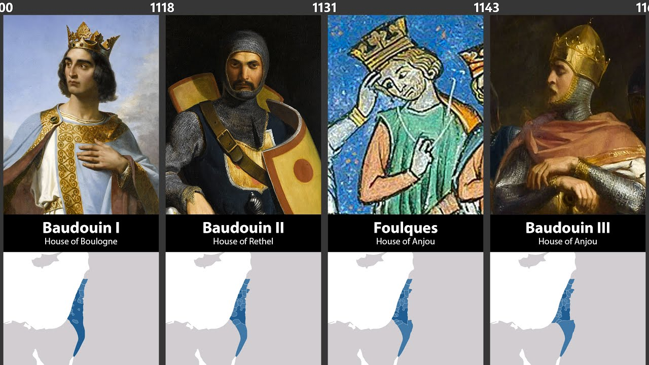 Timeline of Kings of Jerusalem