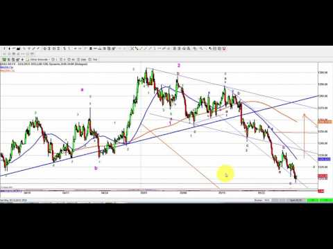 Elliott Wave Analysis of Gold & Silver as of 28th May 2016