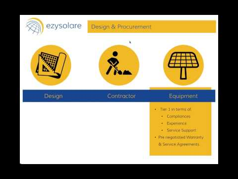 Webinar on Bankability of Solar Projects