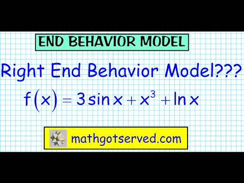 How to find Right and Left End Behavior Models limit infinity