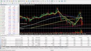 Wall Street ;) Trading online Wti, cdf, forex , Giełda surowce, waluty Zapraszam