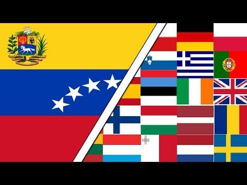 INTERNET de VENEZUELA VS INTERNET del MUNDO!
