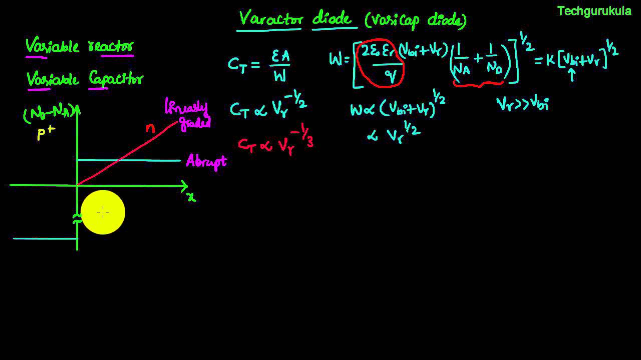 Gate Electronic Devices Special Diode Varactor Transimpedance Amplifier Flickr Photo Sharing