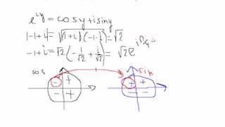Решение кубического уравнения. Комплексные числа