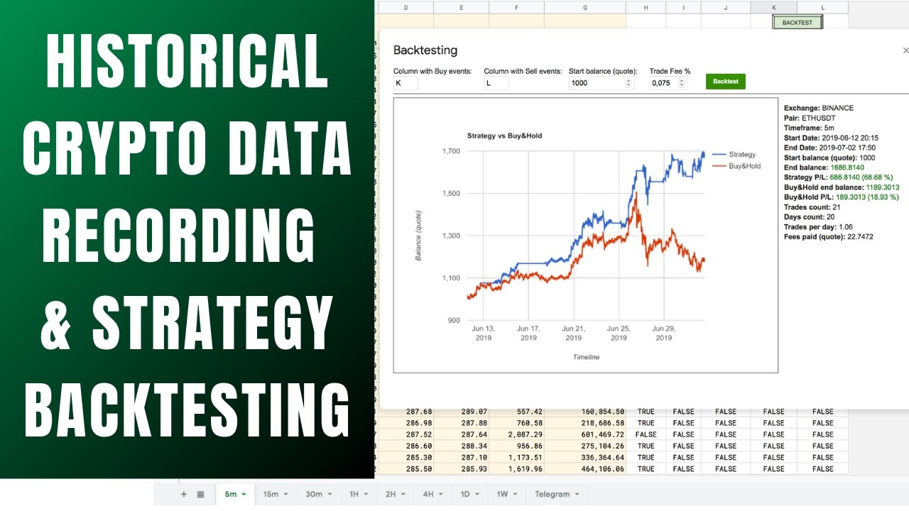 Google Spreadsheet for Historical Crypto Market Data Recording and Trading  Strategy Backtesting